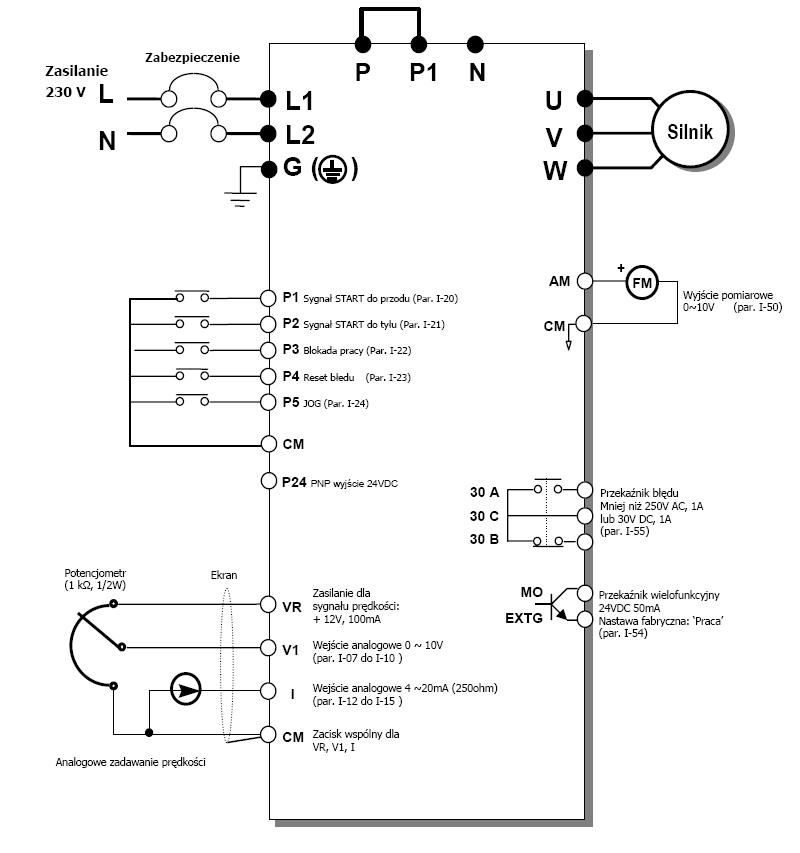 Falowniki LG serii iC5 - połączenia-zaciski